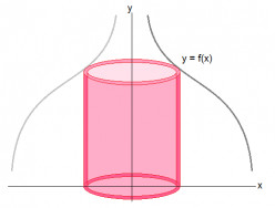 Cylindrical Shells Method for the Volume of a Solid of Revolution