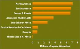 This chart is for 2010 for the amount of land area that has been deforested. Some was for development, some for agriculture and a little due to dam made floodig.