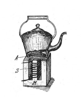 Illustration of an early model of induction cooker