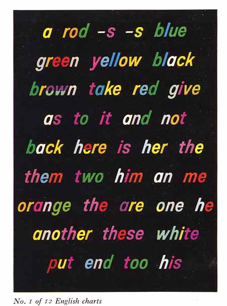 An example of color coding to teach word pronunciation.