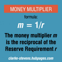 To calculate the Money Multiplier, take 1 and divide it by the country's Reserve Requirement. In a country where the Reserve Ratio is 10%, the Money Multiplier is 1 divided by 0.10 -- which equals 10.  So a $1 deposit could become $10.