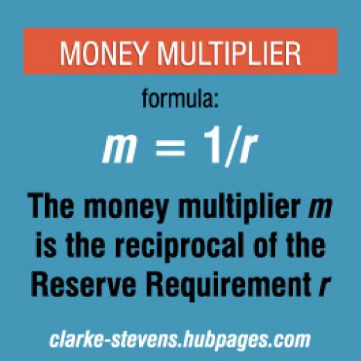 a study on the money multiplier effect Monetary policy and the money multiplier case solution,monetary policy and the money multiplier case analysis, monetary policy and the money multiplier case study solution, the purpose of this note is to provide an overview of the instruments of monetary policy and the main policy objectives.