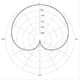 Cardioid - Place the monitor behind this one!
