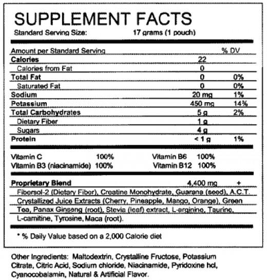 sugar act facts