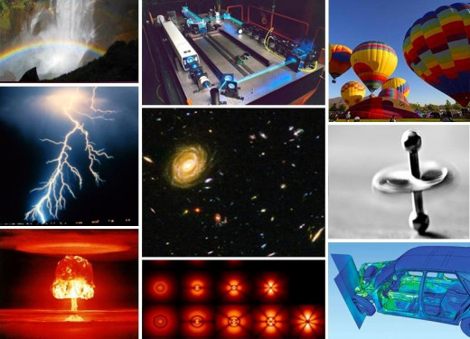Various examples of physical phenomena