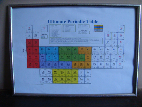 geek-chic, periodic table of elements seating plan