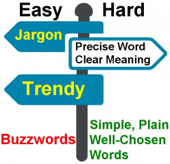 Buzzwords - What are They? What do They Really Mean?