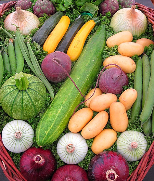 Learn how to choose the best vegetables for weight loss programs using the tables and lists for various criteria.