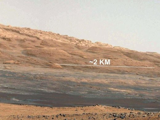 The Planet Mars Online
