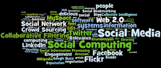 Tag cloud for social media, social networking, and social computing.