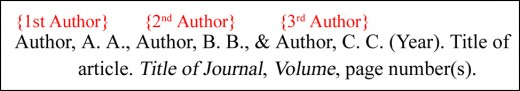 A JOURNAL ARTICLE WITH THREE AUTHORS - BASIC FORMAT