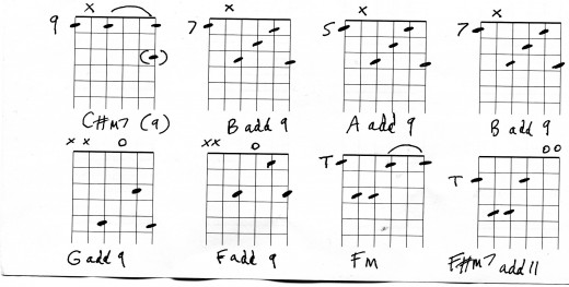 Guitar Chords - Barre chord Tips | HubPages