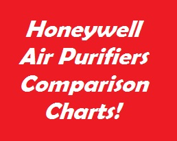 See cost and performance information on Honeywell filtration technology