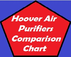 Hoover comparison charts show you the inside scoop on the costs and performance of hoover air purifiers