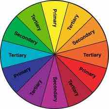 A color wheel.