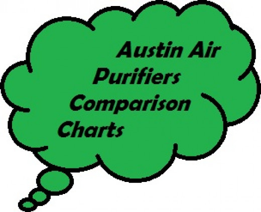 We think these are the best HEPA air purifiers in the world.  Study the charts and see for yourself.