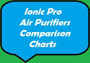 Ionic Pro air purifiers are prolifically marketed online.  Be sure you know what you are getting by studying these charts