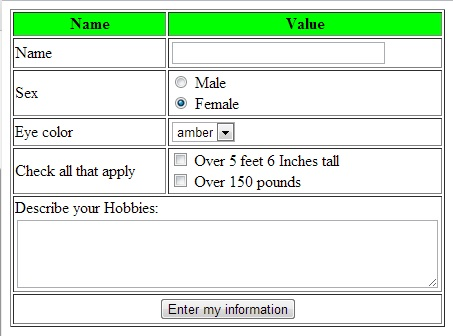 HTML Created Online Form