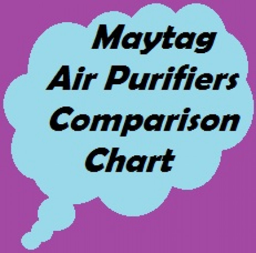 Maytag brand air purifiers use filtration technology to clean the air.