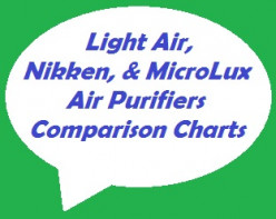 Light Air, Nikken, and MicroLux Air Purifiers Comparison Charts