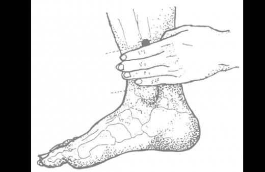 Spleen 6 (3 to 4 finger width above ankle)
