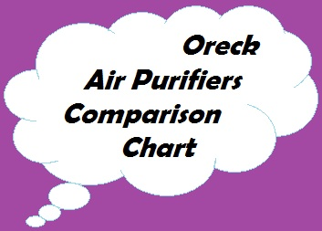 Oreck air purifiers use filtration and electrostatic precipitaters to clean the air
