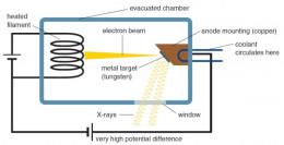 Diagnostic x ray tube