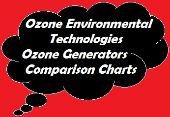 Ozone Environmental Technologies offers a product line of ozone generators that utilize UV light to generate the ozone.