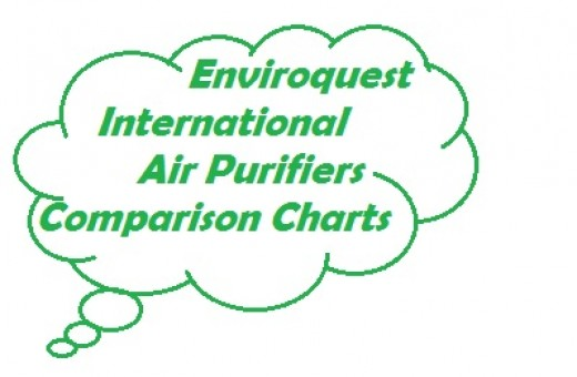 Enviroquest offers a variety of active purification systems.