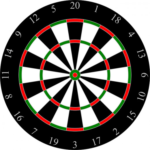 Is there a better way to pick a good stock to invest in than throwing a dart at a dart board?