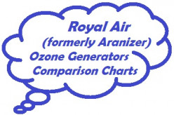 Royal Air (formerly Aranizer) Ozone Generators Comparison Charts