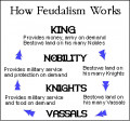 The Imperial Capitalist & Neo-Feudalism/Industrial Feudalism