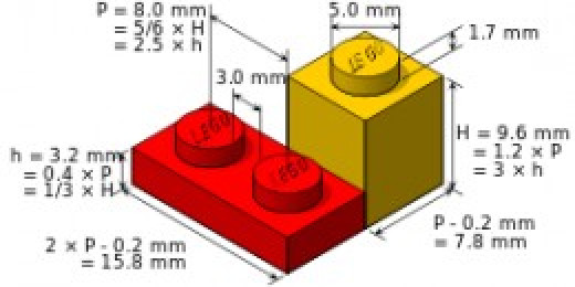 Dimensions of a standard LEGO brick and plate