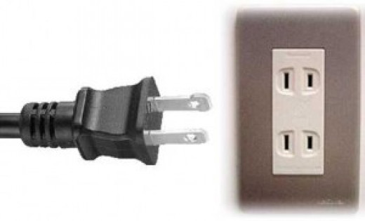 The American electrical outlet
