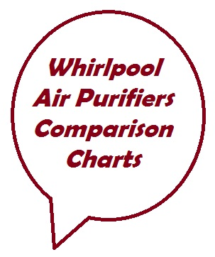 Whirlpool offers a product line of HEPA air purifiers.