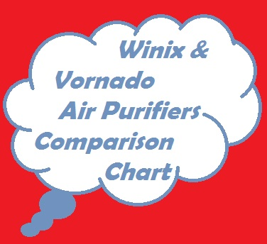 Winix & Vornado air purifiers are compared in this comparison chart.