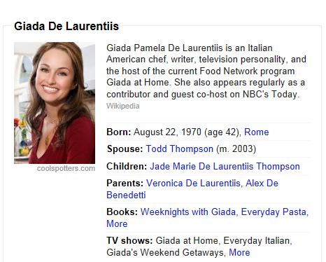 Giada De Laurentiis Bio from Google search.