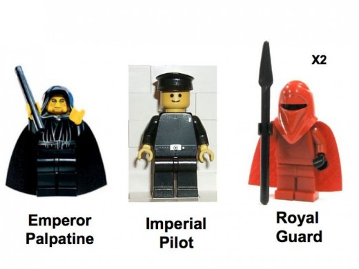 Lego Star Wars Imperial Shuttle 7166 Minifigures