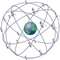 The orbits of the GPS satellites around earth