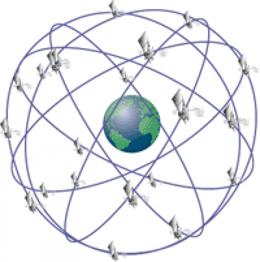The orbits of the GPS satellites around earth