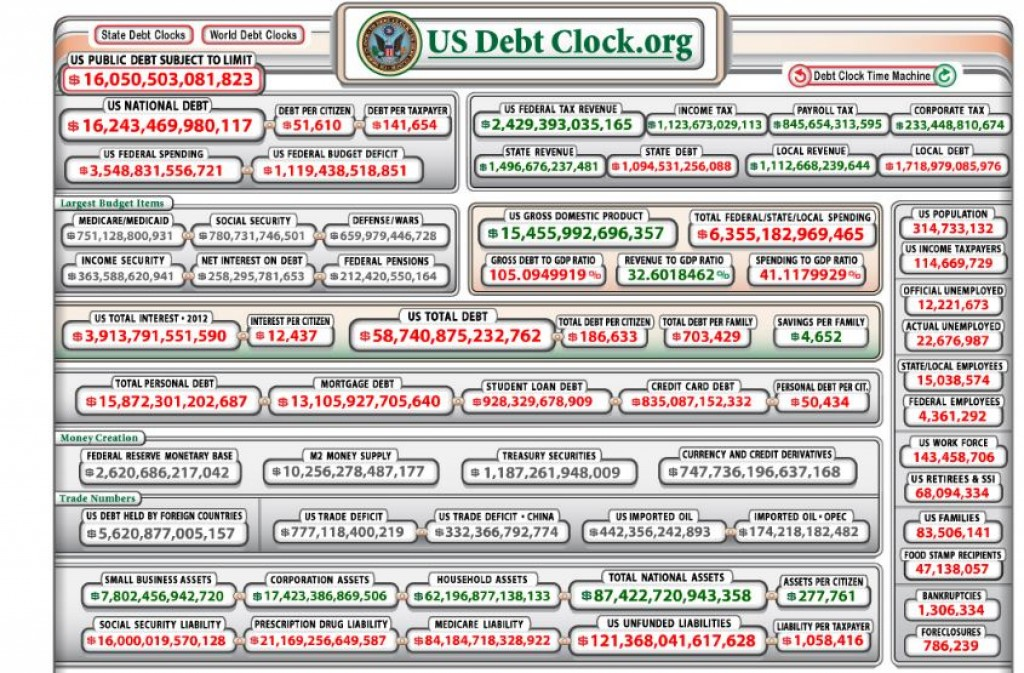 how to reduce national debt Presidential election getting closer, we are seeing candidates' plans to solve our national debt of roughly 16 trillion dollars with our country's debt.