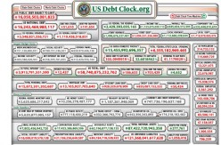 How You Can Help Reduce the National Debt Right Now