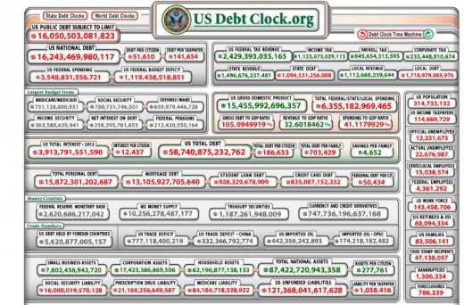 The National Debt Clock