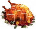 Healthy Leftover Turkey Recipes