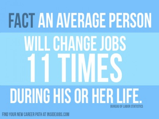 How many jobs have you had?