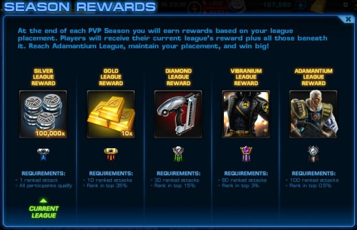 PVP Season 2 Rewards