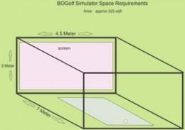 Booth Dimension for Bogolf Simulators
