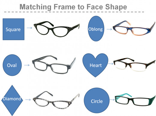 Eyeglass Frames To Fit Your Face : How To Choose The Best Sunglasses Or Glasses To Fit The ...