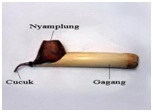 Canting Tool for Pattern Making
