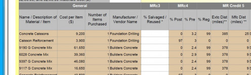 Snapshot of a LEED Template showing the regional material percentage of some products used on the project (MR Credit 5).
